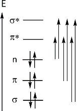 Absorption analysis